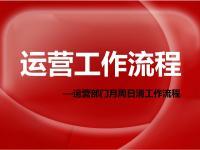 易简成微课|OWF01  运营部月周日清工作流程