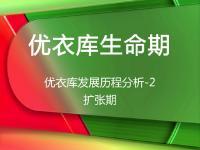 易简成微课|PV06 扩张期与abc改革—优衣库生命期案例
